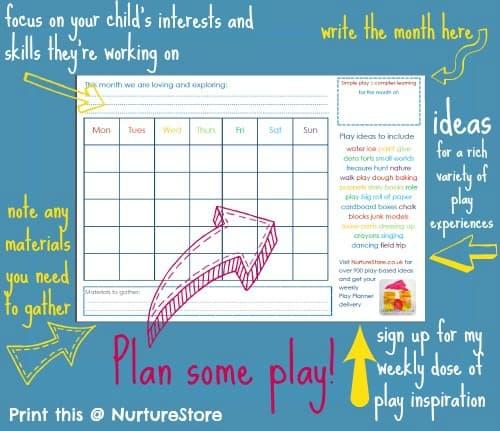 play-planning-chart fix