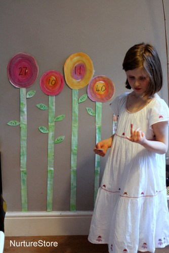 spring flower theme math activity