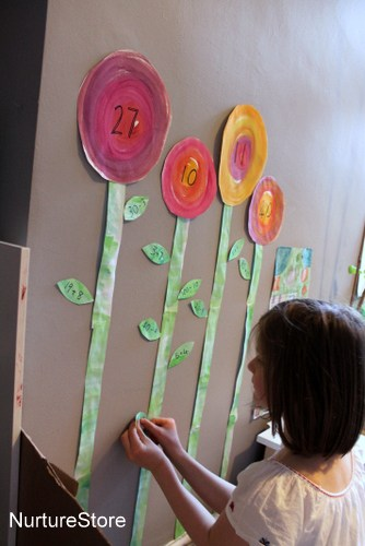 spring flower number mathing game activity