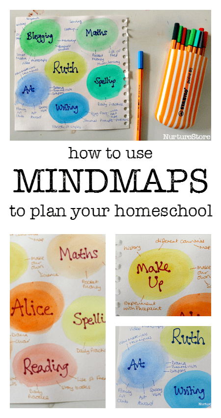 how to use mindmaps to plan your homeschool :: using mind maps to plan learning :: how to homeschool :: homeschoool resources