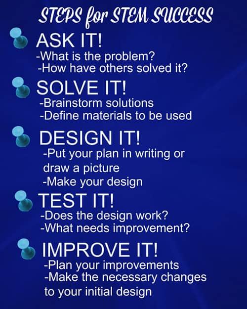 STEPS-for-STEM-SUCCESS