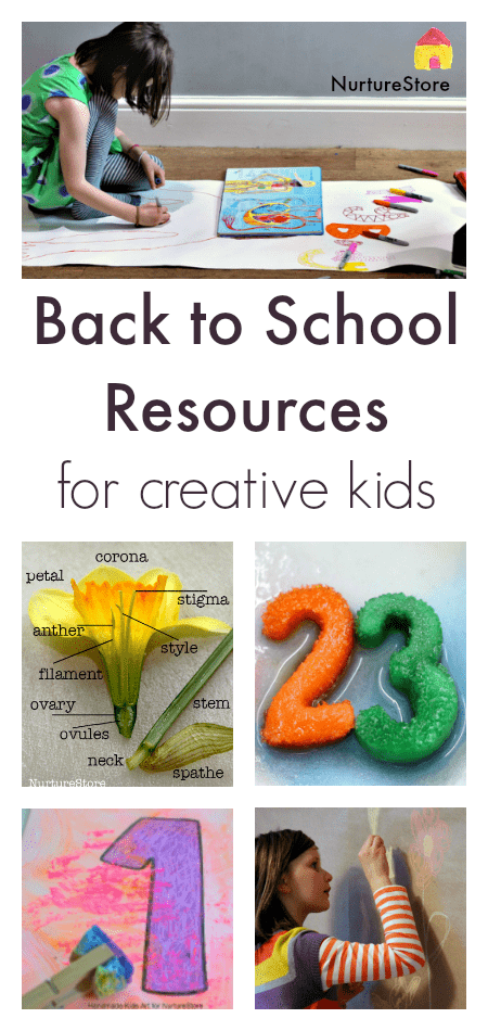 An excellent collection of back to school resources for homeschool & classroom. Ideas for an arts based curriculum for creative kids learning