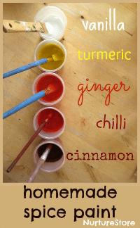 homemade-paint-recipe1