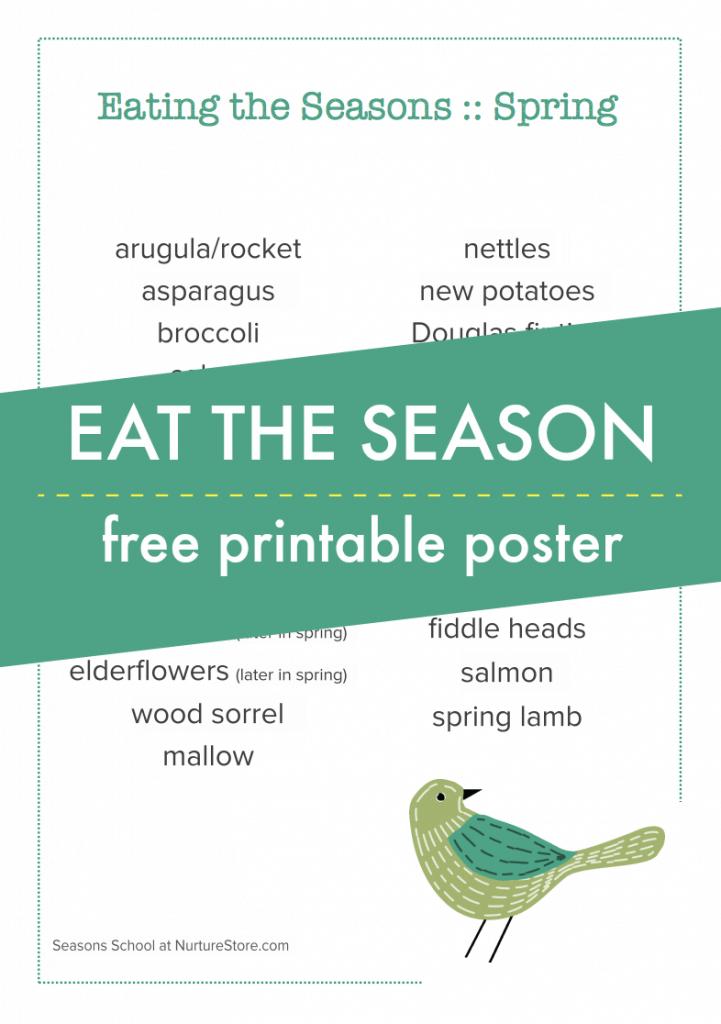 foods in season in spring printable