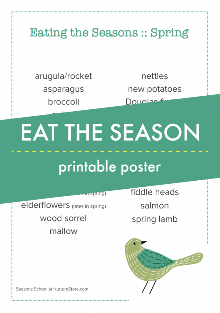 foods in season in spring printable