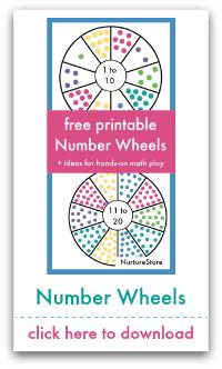 number wheel printable