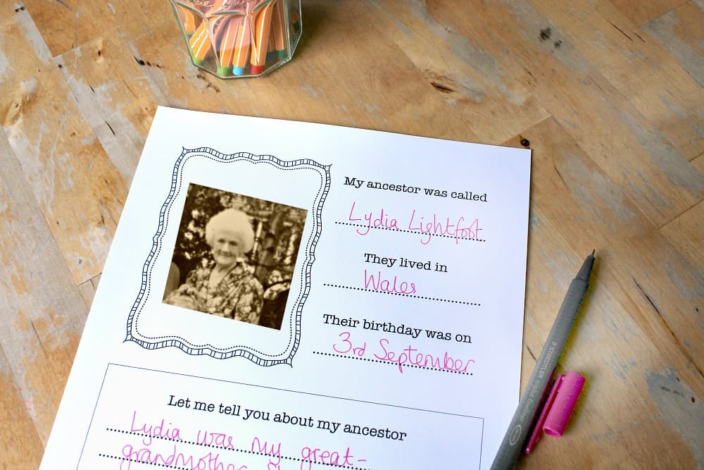 my family tree ancestors lesson plan with printable