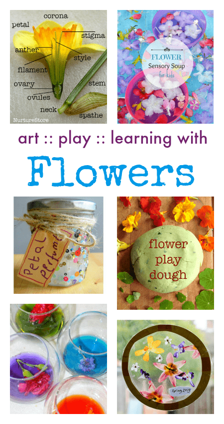 real flower crafts, spring nature crafts