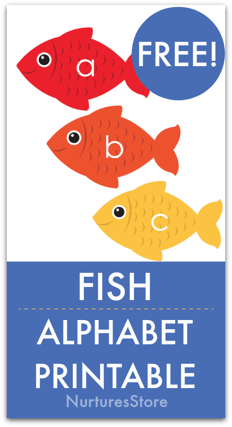 picture about Printable Fish named Printable fish alphabet for underneath the sea device - NurtureStore
