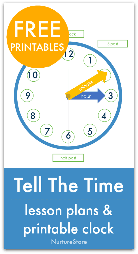 graphic relating to Clock Printable identify Straightforward telling the year lesson with clock cost-free printable