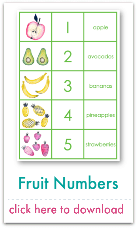 fruit numbers