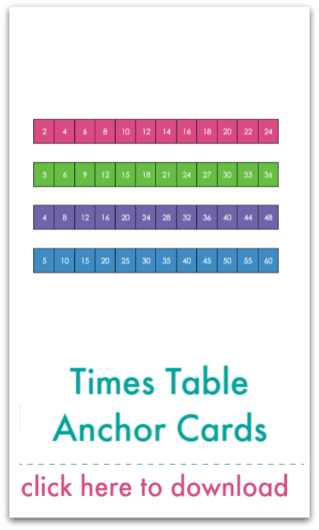 times table anchor charts