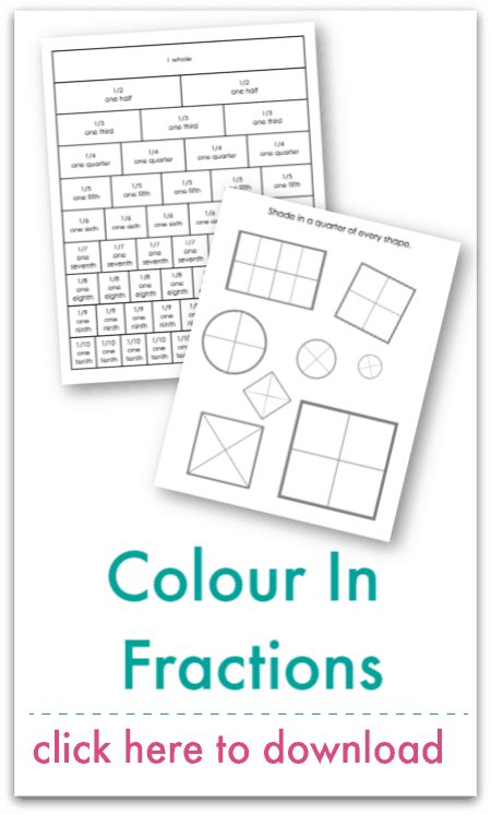 colour in fractions